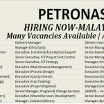 LATEST Job Openings in PETRONAS  2020| Any Graduate/ Any Degree / Diploma / ITI |Btech | MBA | +2 | Post Graduates | MALAYSIA