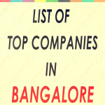 List Off All IT/Software Companies in Bangalore | Address | Email ids | Contact Number (UPDATED)