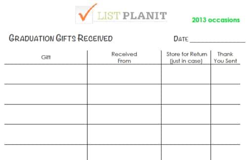Graduation Gifts Received | ListPlanIt.com
