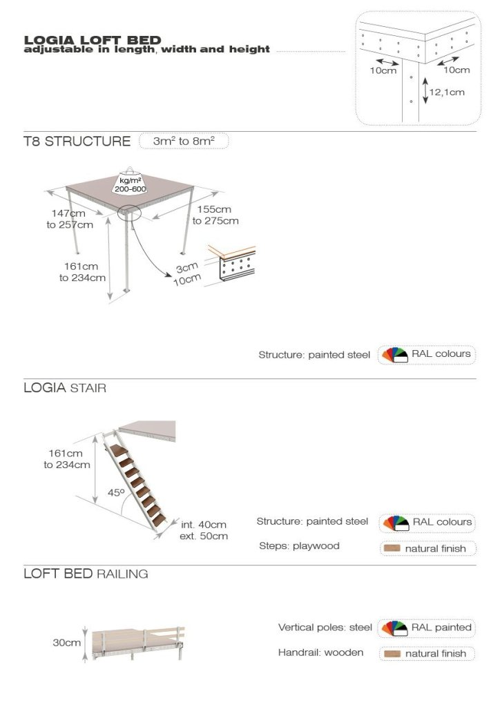 MEZZALIT-LOGIA-TECROSTAR montage