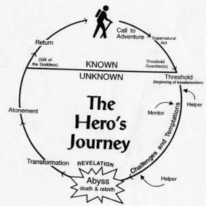Heroic Journey