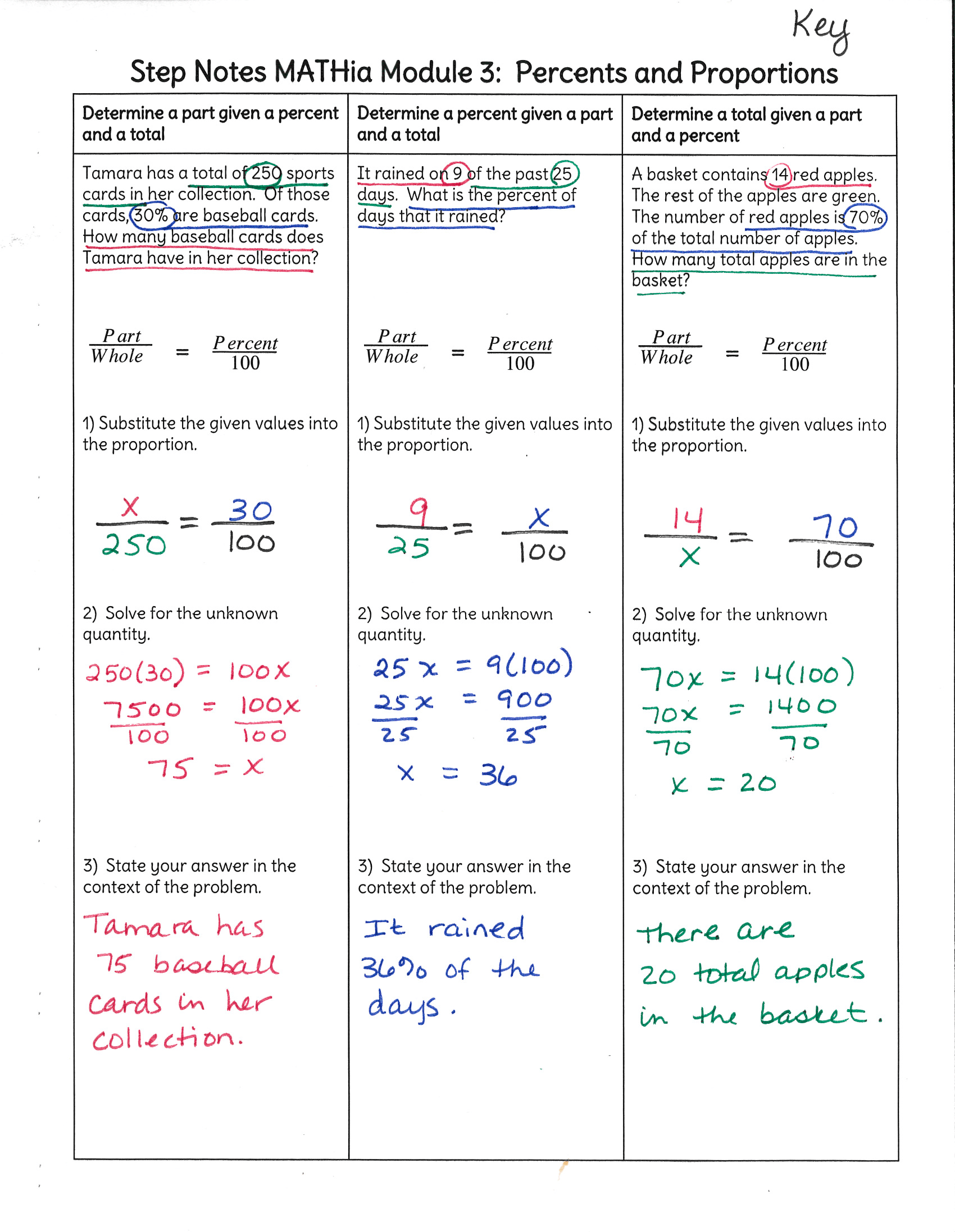 Ratio And Proportion Lesson Plan High School