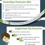 2. Marburger Webmontag
