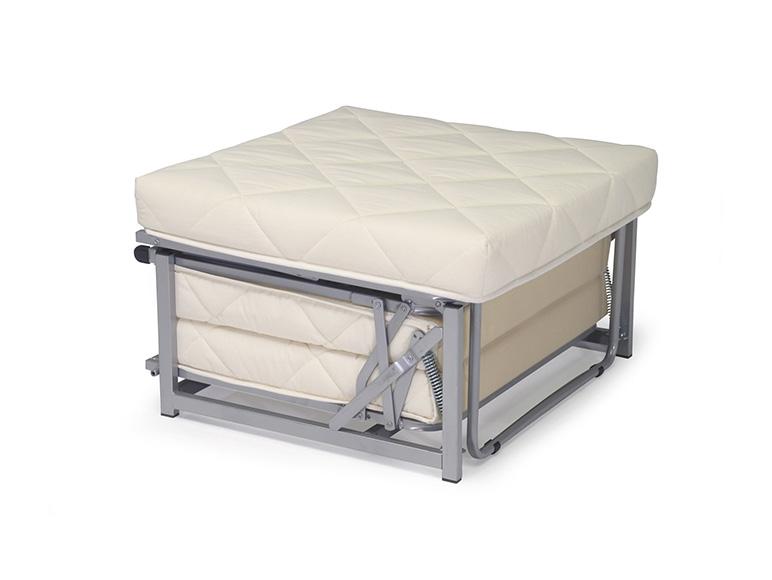 gain de place nos solutions de lits