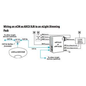NCM ADCX RJB – nLIGHT DAYLIGHT SENSOR PRIMARY & SECONDARY