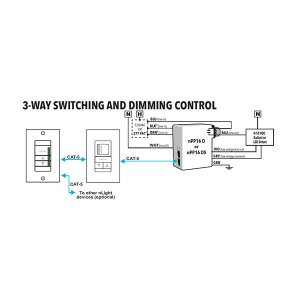 nWSX PDT LV DX – nLIGHT LOW VOLTAGE SINGLE ZONE DIMMING