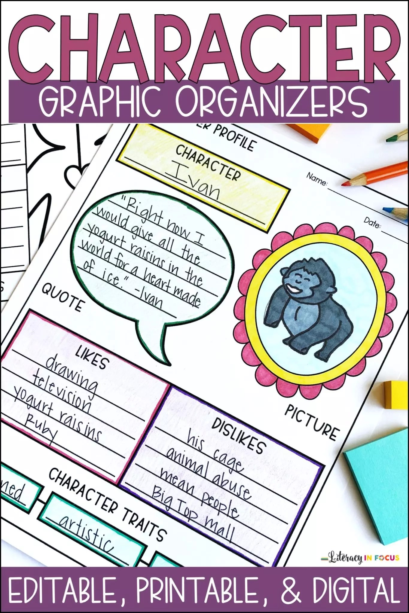 Activities For Teaching Students To Identify Character