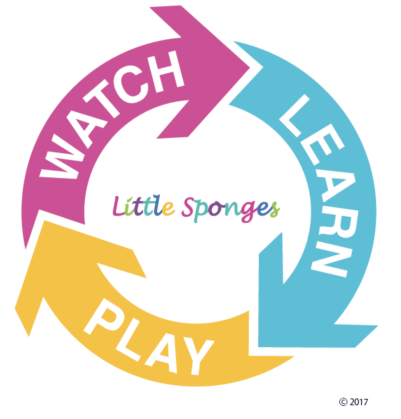 Teaching Methodology Little Sponges