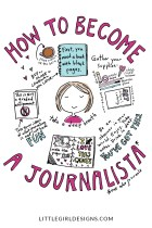 How to Be a Journalista | Journaling Myths & Writing in a Journal