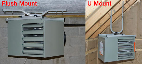 Eco Friendly Natural Gas Furnace