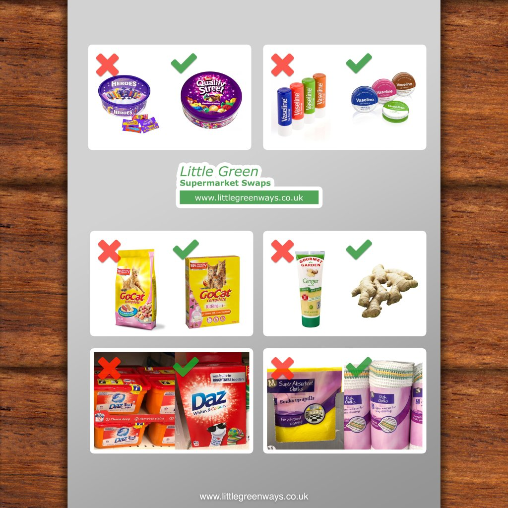 More Little Green Supermarket Swaps Infographic