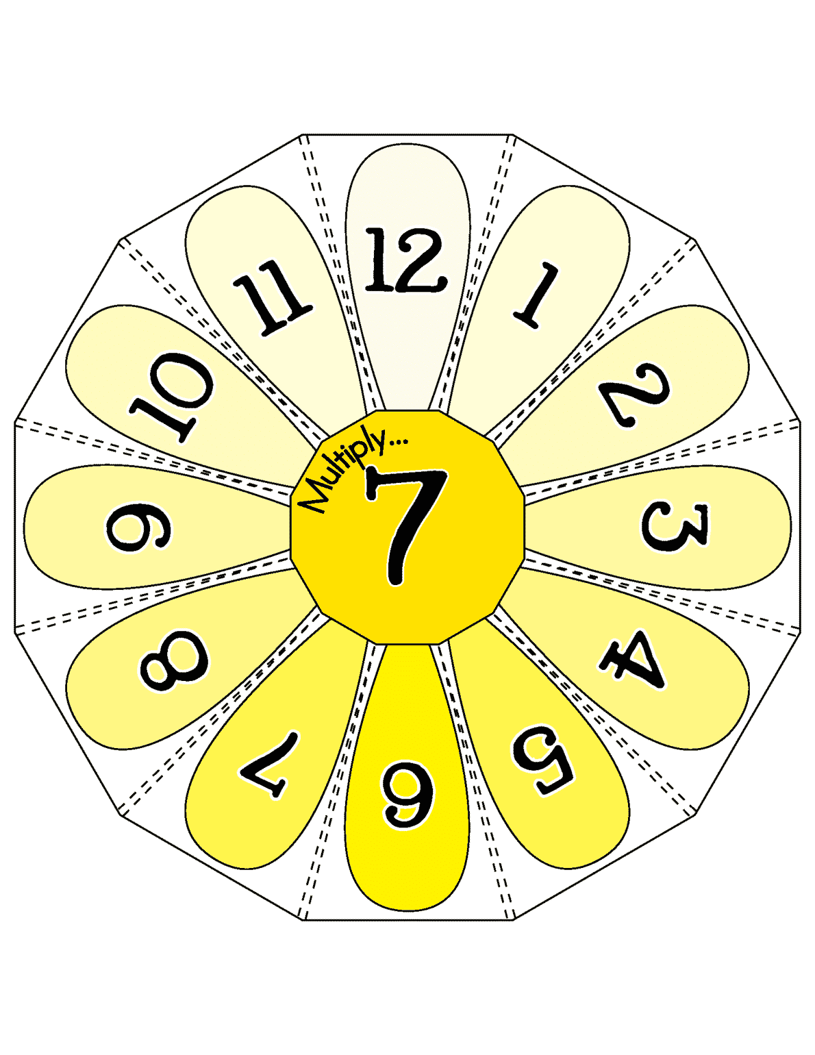 Multiplication Wheels Little Learning Lovies