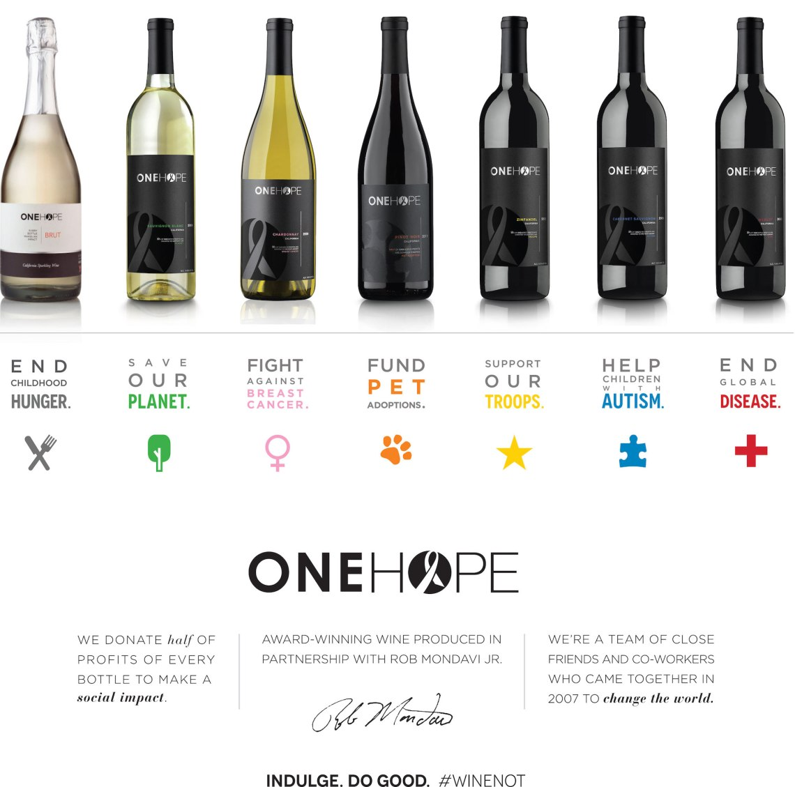 One Hope Wine - Earth Day Socially Responsible Gifts
