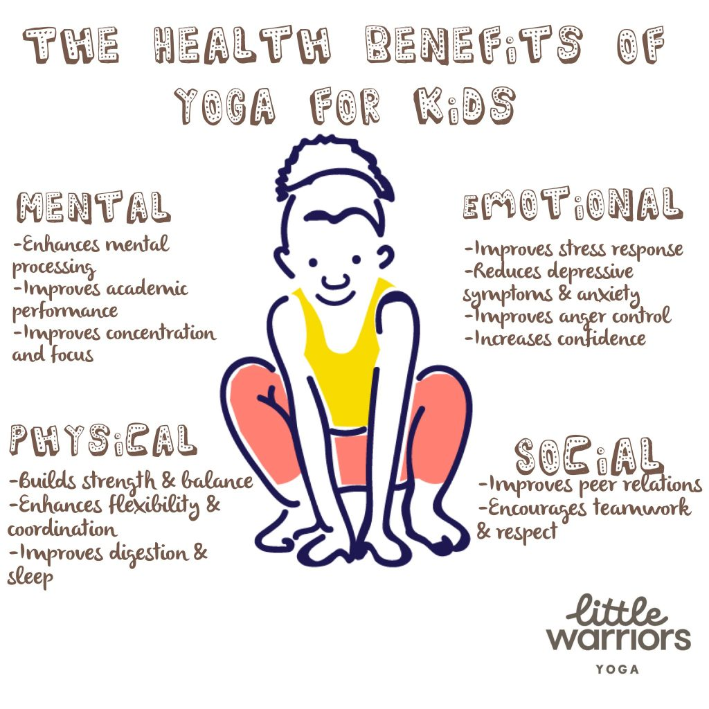 The Benefits Of Yoga For Young Bo S And Minds