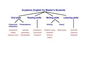 Academic English for Master's Students: English: IKK: Linköping University