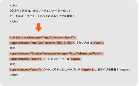 構造化データマークアップ