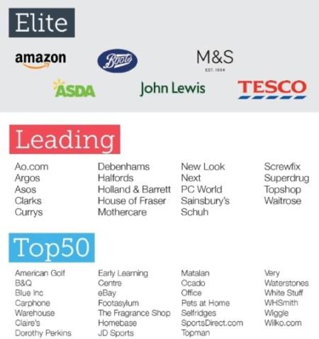 イギリストップ50のECサイト