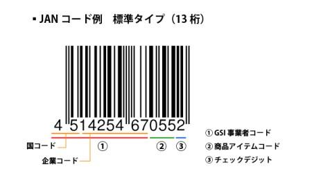 janコードの説明図