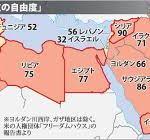 中東の対外情報機関は高度なインテリジェンス能力を備えている  第 587 号