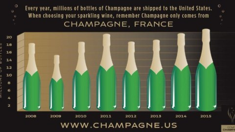Cheers, America! You're drinking more bubbly than ever. (Graphic courtesy of the Champagne Bureau.)