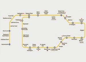 London Circle Line, Cheap and Free Attractions, London Stopover