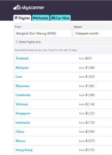 Flights in Asia, Best Thai VISA Runs from Bangkok Thailand