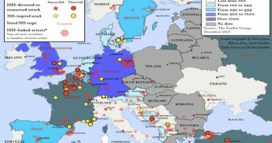 LLL-Live Let Live-Europe is facing security issue because thousands jihadis will overrun the continent