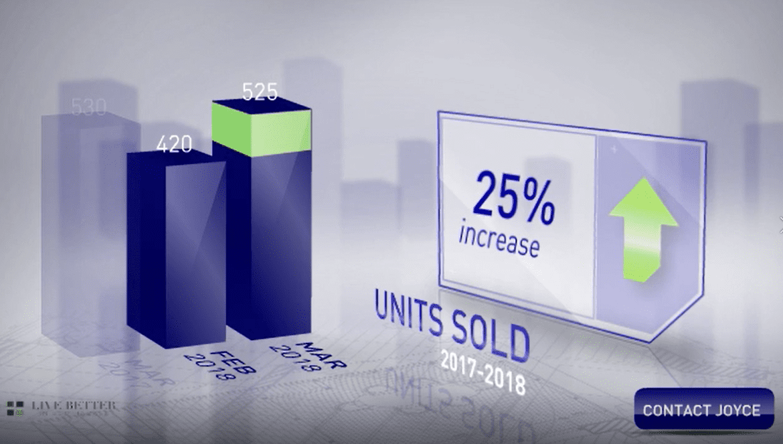 Scottsdale Sold Homes