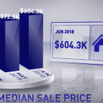 Scottsdale homes median sale price June 2018