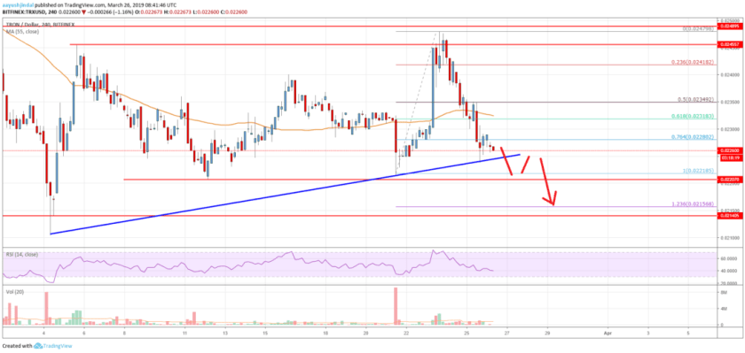 Tron (TRX) Price Primed For More Losses Below <img class=