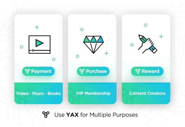 YAX Announces Token Sale for Platform Set to Revolutionize the Online Advertising Industry