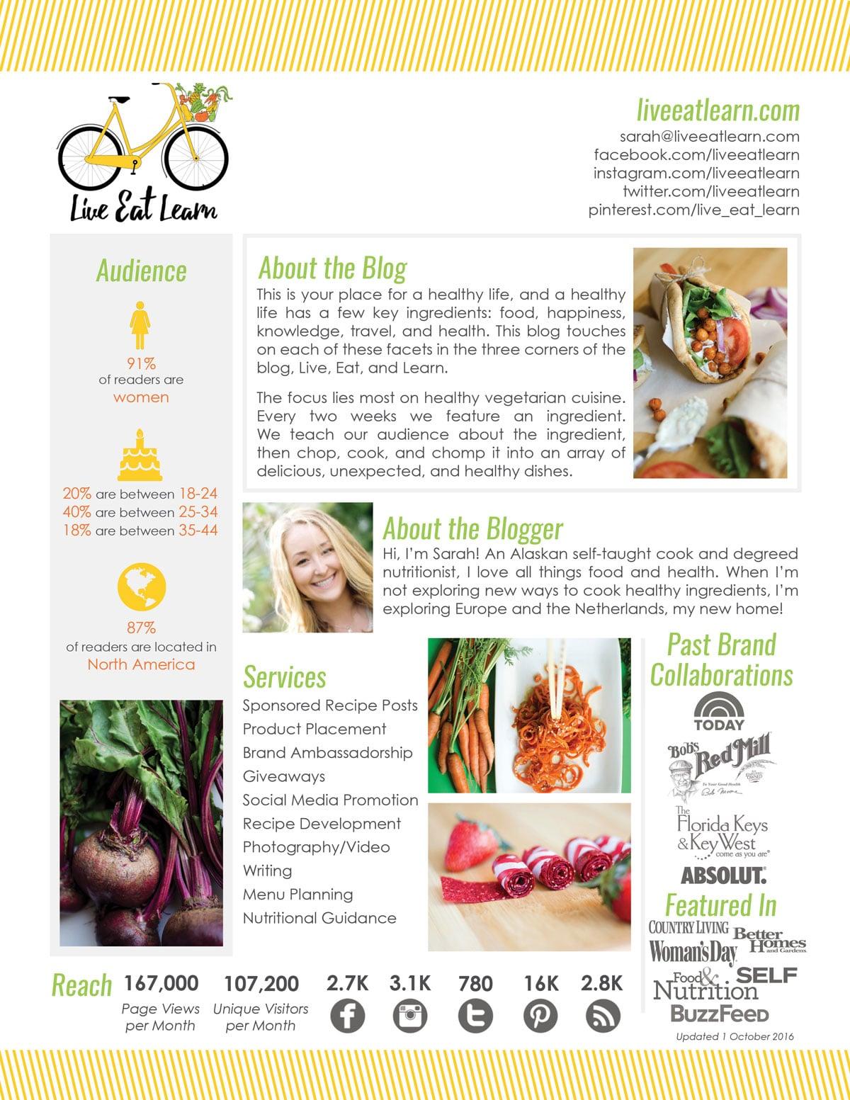 live-eat-learn-media-kit