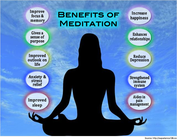 Benefits of Meditation