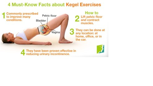 How to do Kegel Exercise