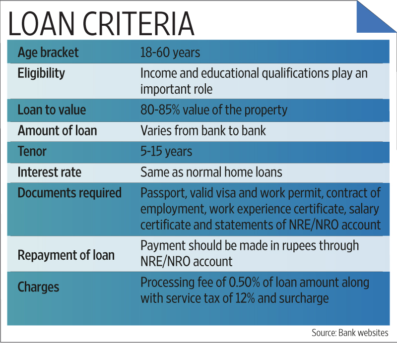 Central Bank India Personal Loan Interest Rate