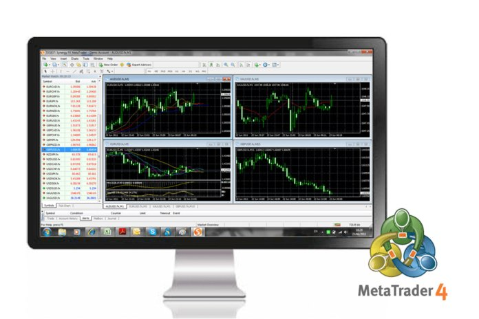 A How-to Guide for Trading with Metatrader 4