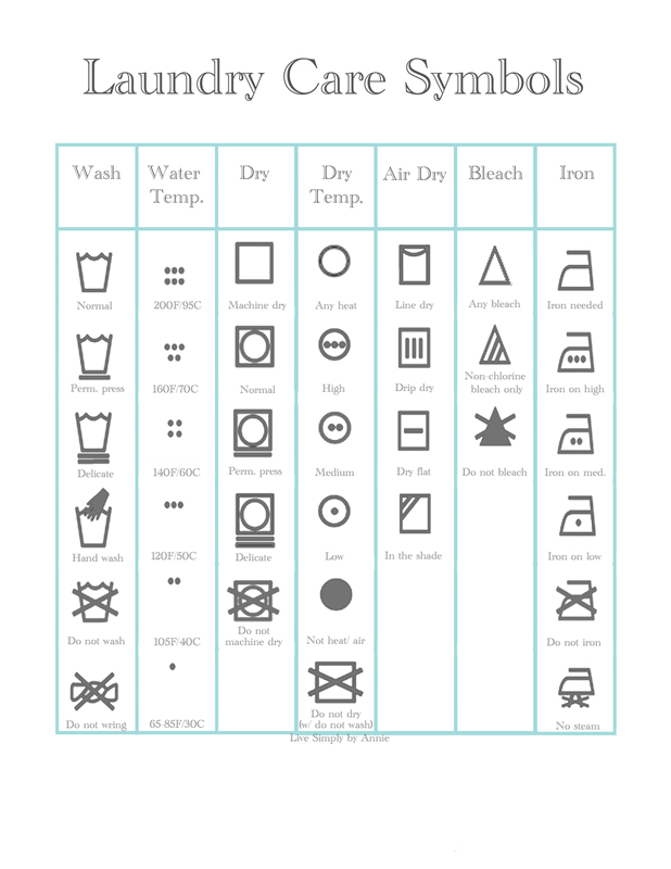 Laundry Care Symbols Free Printable