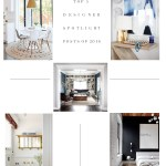 Top 5 Interior Design Spotlight Posts of 2016