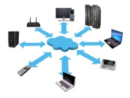 Cloud storage for teams