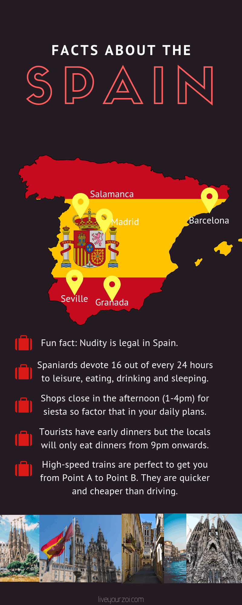 Facts about Spain - infographic