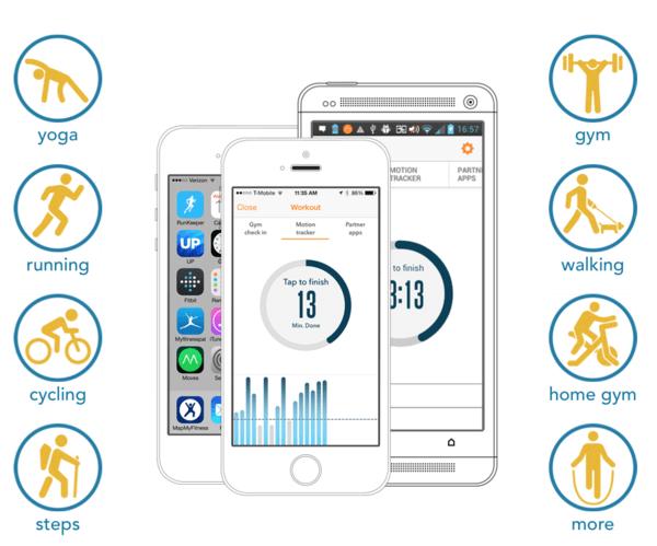 pact health app