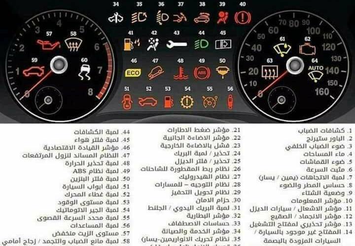 بعض معاني رموز الأضواء الموجودة في لوحة السرعة