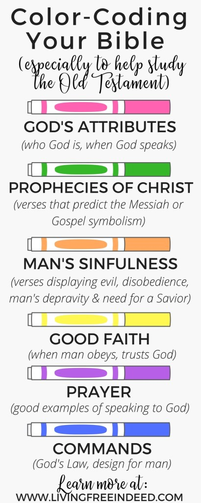 A Highlighting and Color-Coding System For Your Bible - Free