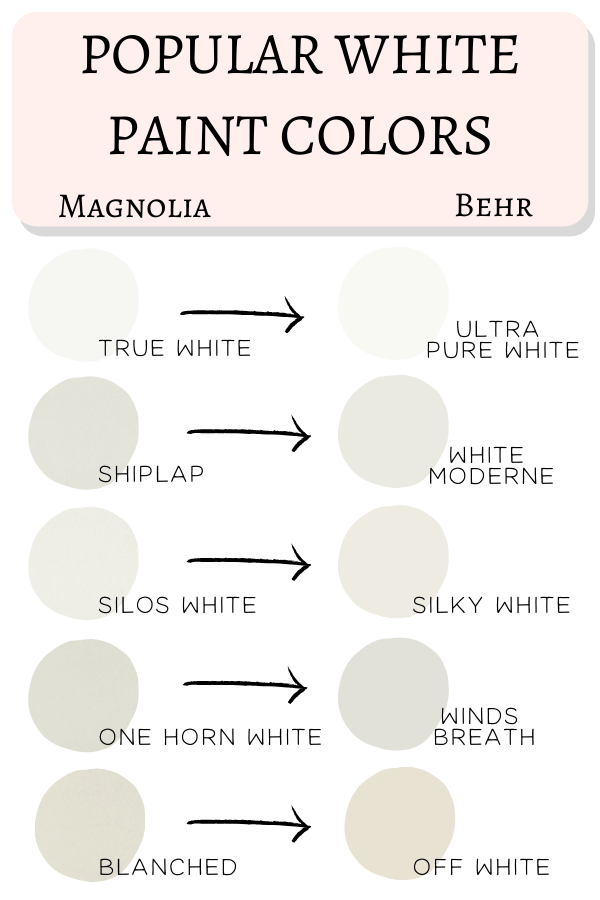 Behr 2020 Paint Colors Matched To Magnolia Living Letter Home