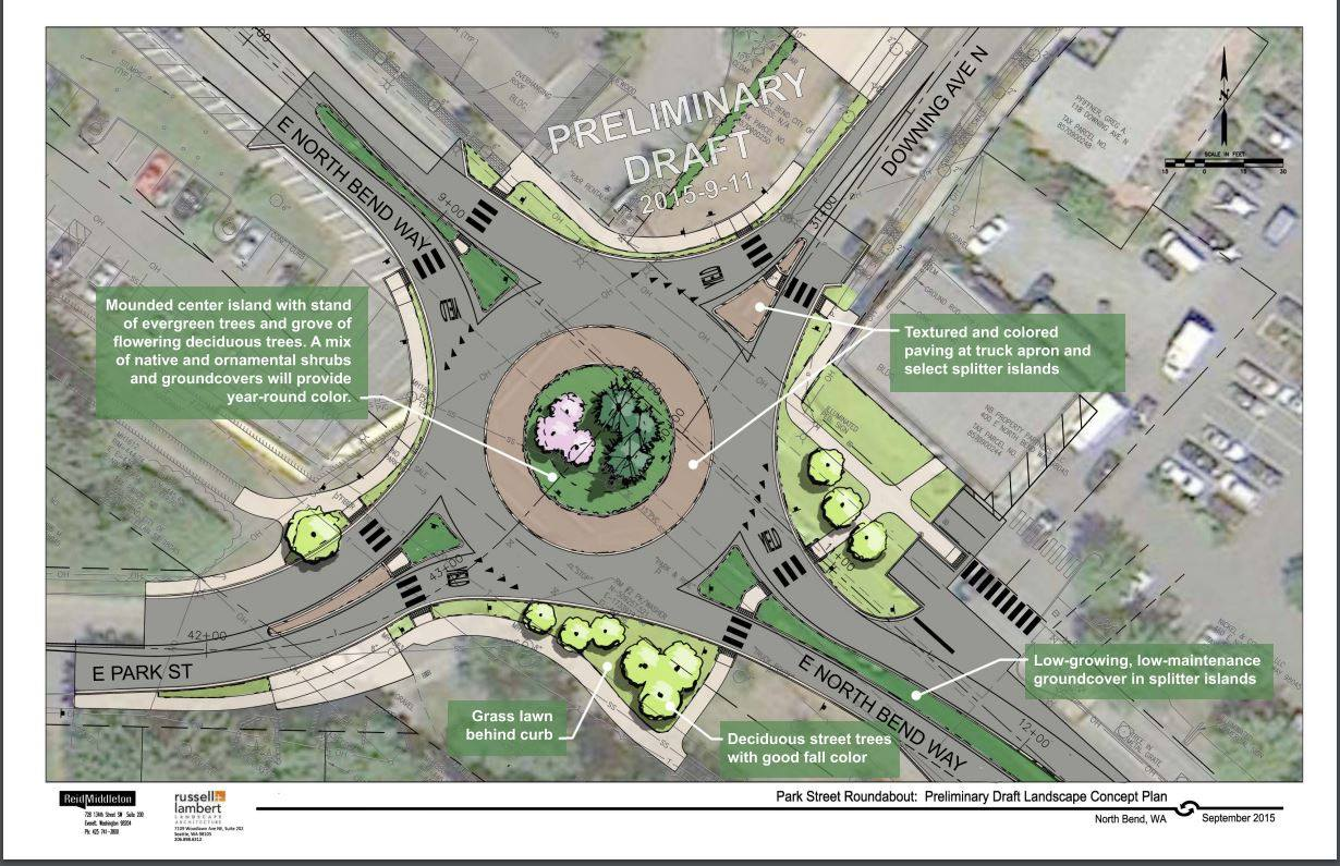 North Park Lincoln >> Changing North Bend: downtown to transform in next three years, second roundabout planned to ...