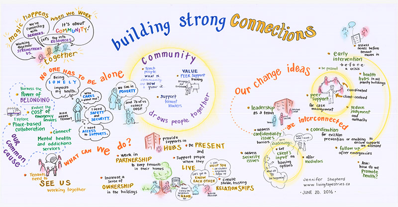 Story8.OCH-CAMH Building Strong Connections.new