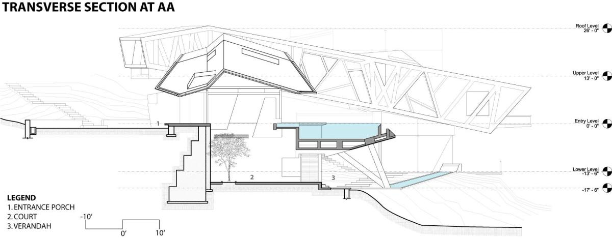 Pool_Section_2