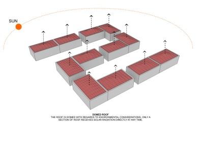 diagrams03