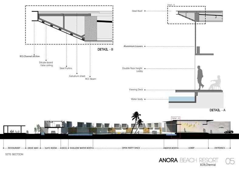 ANORA BEACH _02_FLOOR PLANS