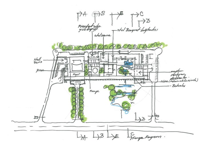 Congo Kintele Congress Center_19_AVCI Architects_concept sketch